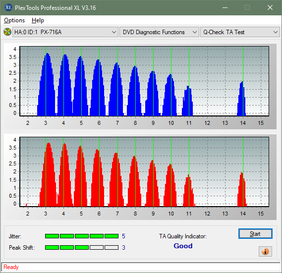 Pioneer BDR-212V - Vinpower / Pioneer-ta-test-outer-zone-layer-0-_4x_px-716a.png