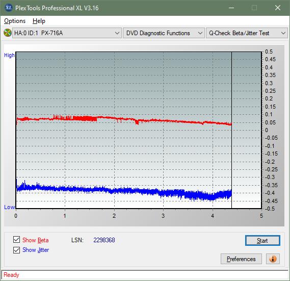 Pioneer BDR-212V - Vinpower / Pioneer-betajitter_6x_px-716a.png