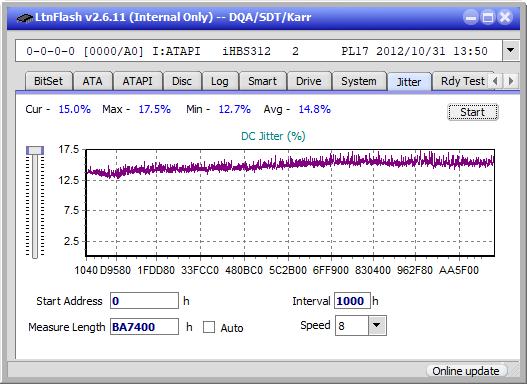 Optiarc BD-5730S-jitter_2x_opcoff_ihbs312.png