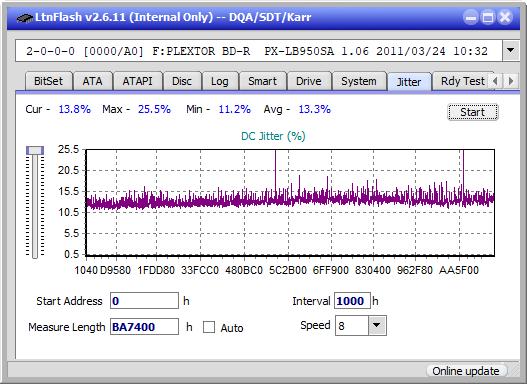 Optiarc BD-5730S-jitter_2x_opcoff_px-lb950sa.png