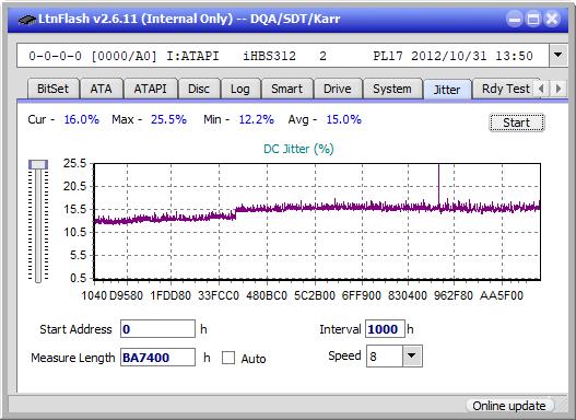 Optiarc BD-5730S-jitter_4x_opcoff_ihbs312.png