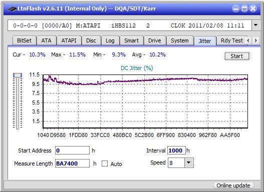 Pioneer BDR-212V - Vinpower / Pioneer-jitter_8x_opcon_ihbs112-gen1.png