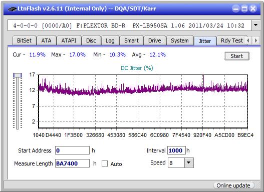Pioneer BDR-212V - Vinpower / Pioneer-jitter_8x_opcon_px-lb950sa.png