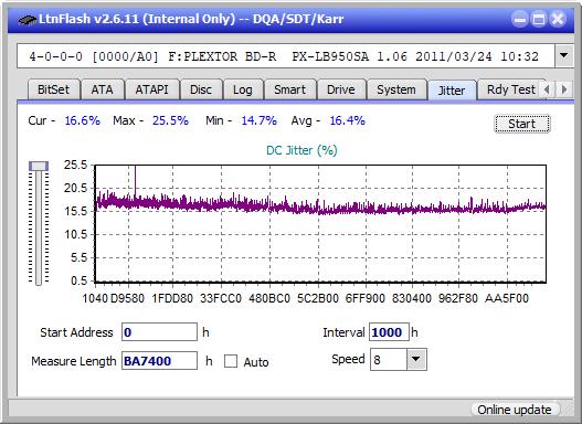Pioneer BDR-212V - Vinpower / Pioneer-jitter_12x_opcon_px-lb950sa.png