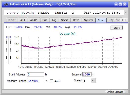 Pioneer BDR-212V - Vinpower / Pioneer-jitter_16x_opcon_ihbs312.png