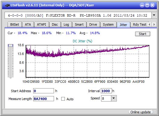 Pioneer BDR-212V - Vinpower / Pioneer-jitter_16x_opcon_px-lb950sa.png