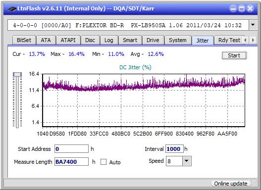 Pioneer BDR-212V - Vinpower / Pioneer-jitter_6x_opcoff_px-lb950sa.png