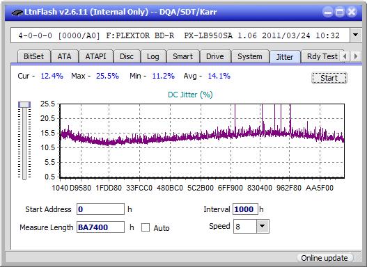 Pioneer BDR-212V - Vinpower / Pioneer-jitter_8x_opcoff_px-lb950sa.png