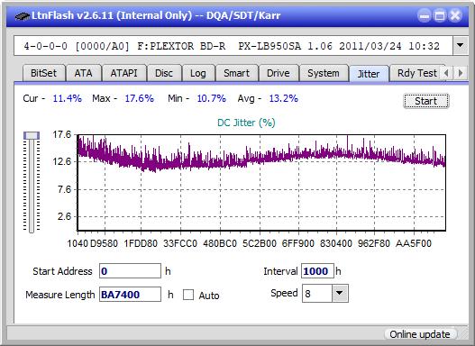 Pioneer BDR-212V - Vinpower / Pioneer-jitter_10x_opcoff_px-lb950sa.png