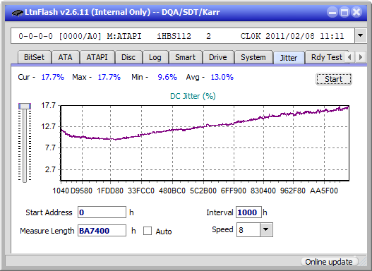 Pioneer BDR-212V - Vinpower / Pioneer-jitter_16x_opcoff_ihbs112-gen1.png