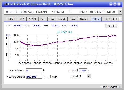 Pioneer BDR-212V - Vinpower / Pioneer-jitter_16x_opcoff_ihbs312.png