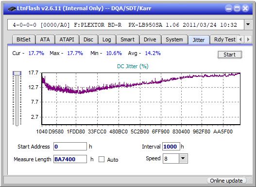 Pioneer BDR-212V - Vinpower / Pioneer-jitter_16x_opcoff_px-lb950sa.png
