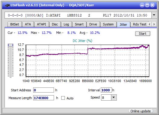 Pioneer BDR-XD05-jitter_4x_opcoff_ihbs312.png