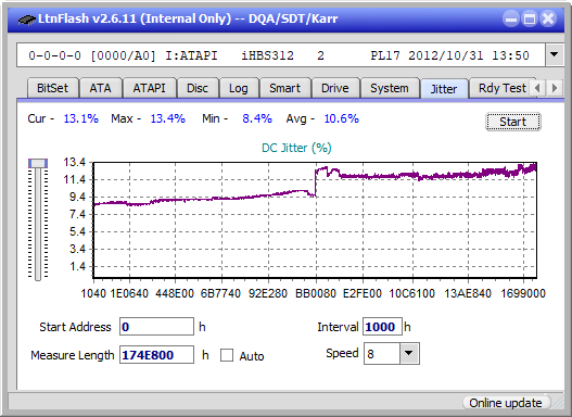 Pioneer BDR-XD05-jitter_6x_opcoff_ihbs312.png