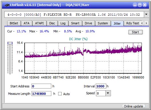 Pioneer BDR-XD05-jitter_6x_opcoff_px-lb950sa.png