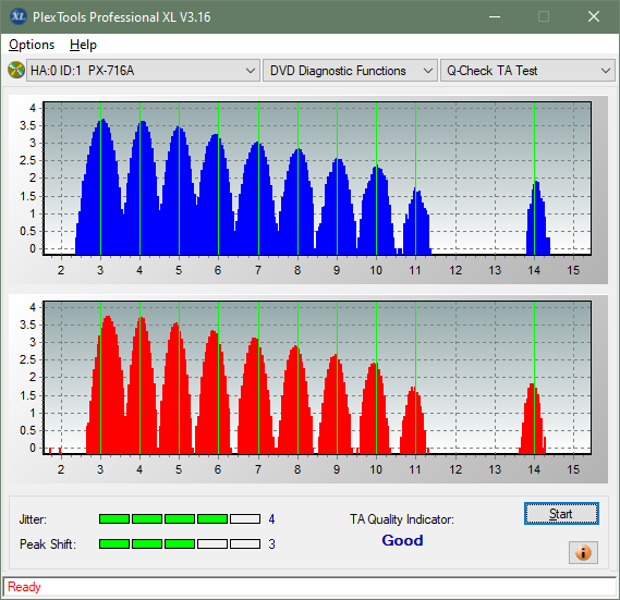 Pioneer BDR-212V - Vinpower / Pioneer-ta-test-outer-zone-layer-0-_12x_px-716a.png