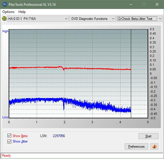 Pioneer BDR-212V - Vinpower / Pioneer-betajitter_4x_px-716a.png