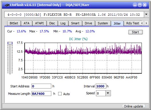Panasonic / Matshita UJ260-jitter_2x_opcoff_px-lb950sa.png