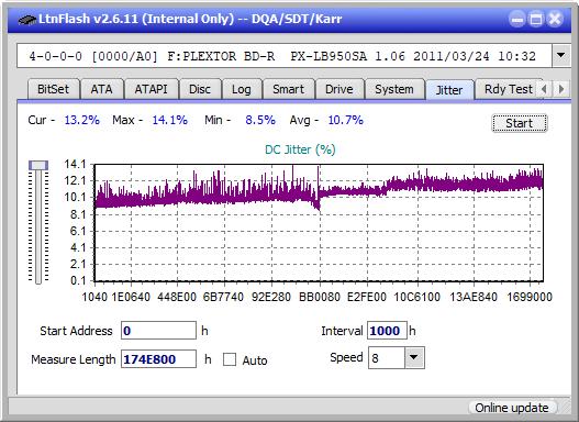 Pioneer BDR-XD05-jitter_2x_opcoff_px-lb950sa.png