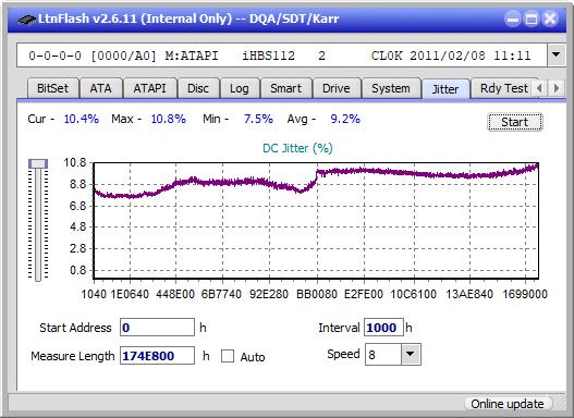 Panasonic / Matshita UJ260-jitter_2x_opcon_ihbs112-gen1.png