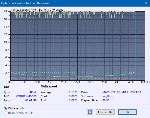 Panasonic / Matshita UJ260-createdisc_6x_opcon.png