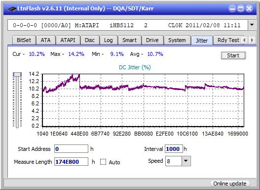 Panasonic / Matshita UJ260-jitter_6x_opcoff_ihbs112-gen1.png