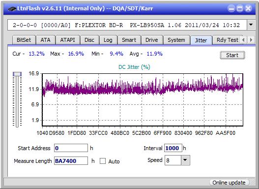 LG BE14NU40-jitter_2x_opcon_px-lb950sa.png