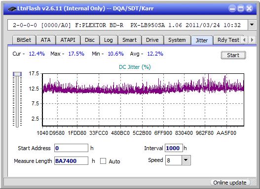 LG BE14NU40-jitter_6x_opcon_px-lb950sa.png