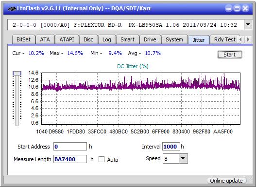LG BE14NU40-jitter_2x_opcoff_px-lb950sa.png