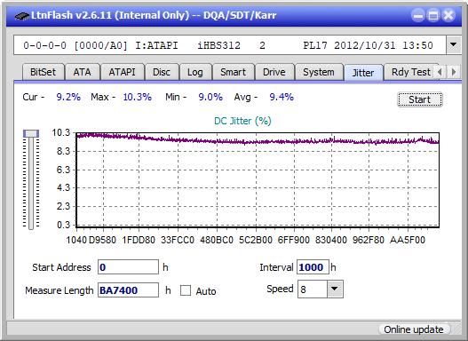 LG BE14NU40-jitter_4x_opcoff_ihbs312.png