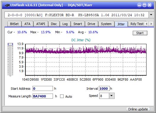 LG BE14NU40-jitter_4x_opcoff_px-lb950sa.png