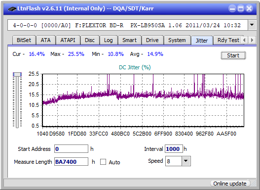 Panasonic / Matshita UJ260-jitter_6x_opcon_px-lb950sa.png