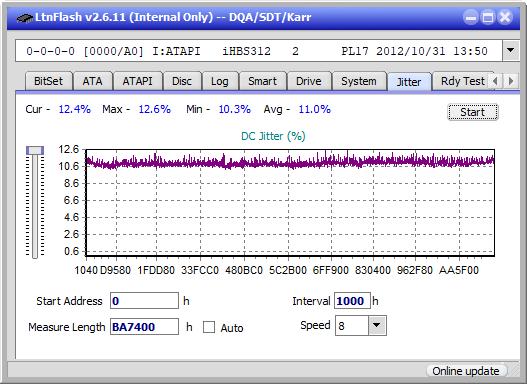 Panasonic / Matshita UJ260-jitter_2x_opcoff_ihbs312.png