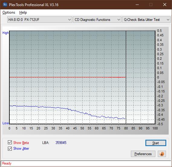 Samsung SE-506AB-betajitter_10x_px-712uf.png