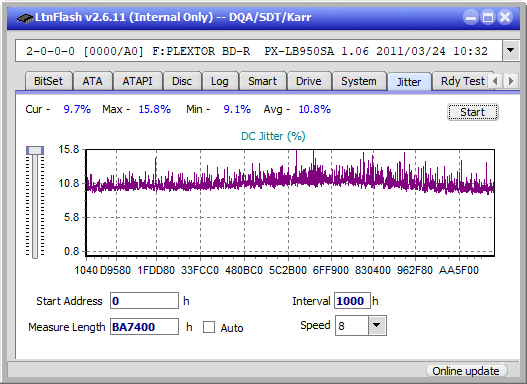 LG BE14NU40-jitter_4x_opcon_px-lb950sa.png