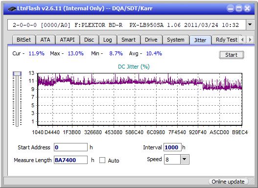 LG BE14NU40-jitter_6x_opcoff_px-lb950sa.png
