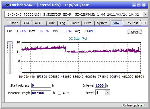 Panasonic / Matshita UJ260-jitter_4x_opcoff_px-lb950sa.png
