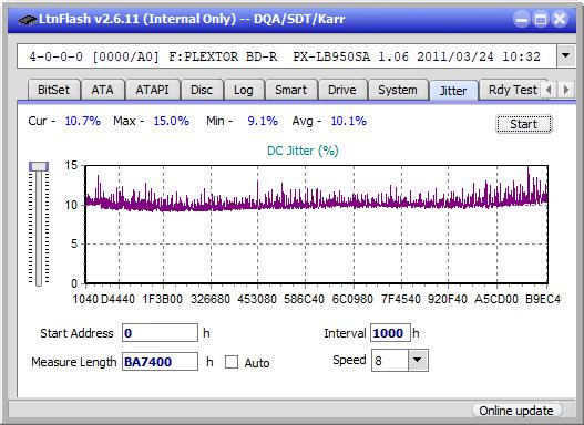 Pioneer BDR-207DBK-jitter_6x_opcoff_px-lb950sa.png