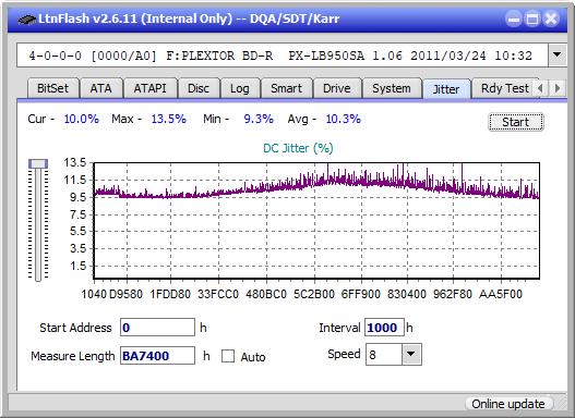 Pioneer BDR-207DBK-jitter_10x_opcoff_px-lb950sa.png