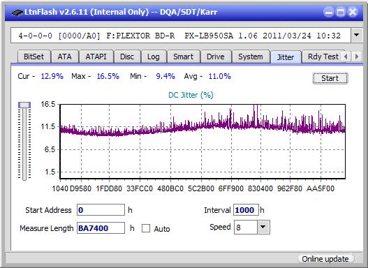 Pioneer BDR-207DBK-jitter_12x_opcoff_px-lb950sa.png