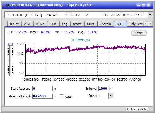 Panasonic / Matshita UJ260-jitter_6x_opcoff_ihbs312.png