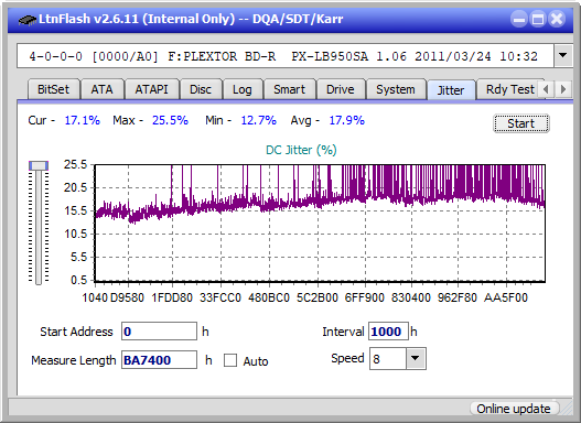 Panasonic / Matshita UJ260-jitter_6x_opcoff_px-lb950sa.png