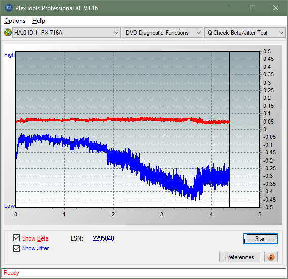 Pioneer BDR-212V - Vinpower / Pioneer-betajitter_2.4x_px-716a.png