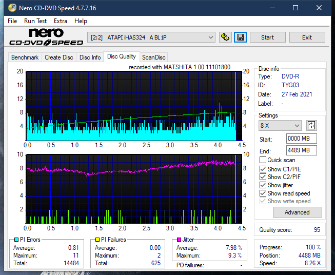 Panasonic / Matshita UJ260-dq_2x_ihas324-.png