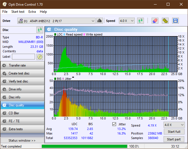 LG BU20N-dq_odc170_4x_opcon_ihbs312.png