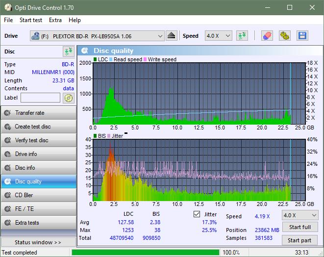 LG BU20N-dq_odc170_4x_opcon_px-lb950sa.png