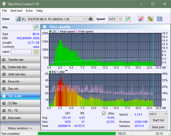LG BU20N-dq_odc170_4x_opcoff_px-lb950sa.png