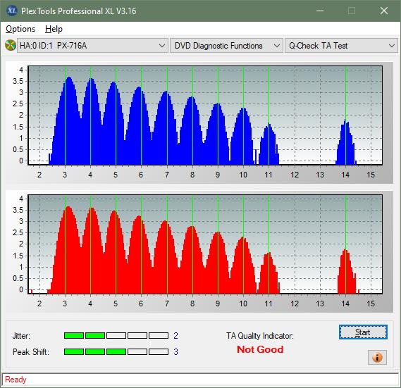Panasonic / Matshita UJ260-ta-test-middle-zone-layer-0-_2.4x_px-716a.png