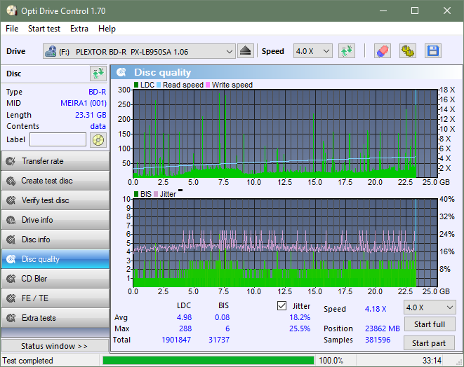 LG BU20N-dq_odc170_2x_opcon_px-lb950sa.png