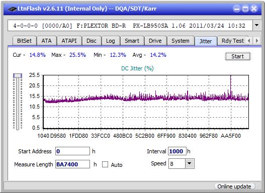 LG BU20N-jitter_2x_opcon_px-lb950sa.png